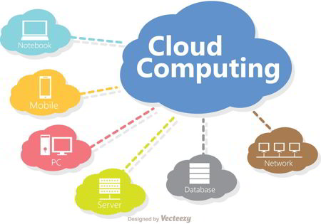 Curso de Cloud Computing