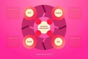Curso de Gestión de proyectos con metodología BIM