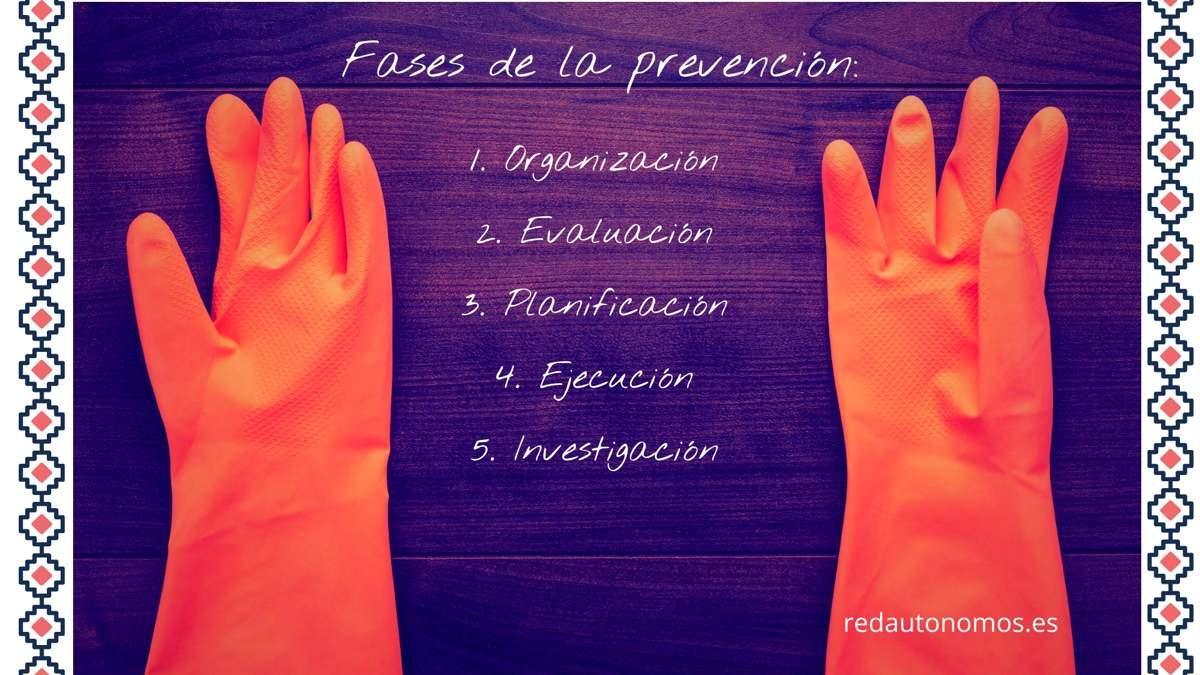 Las 5 fases de la actuación preventiva en la empresa