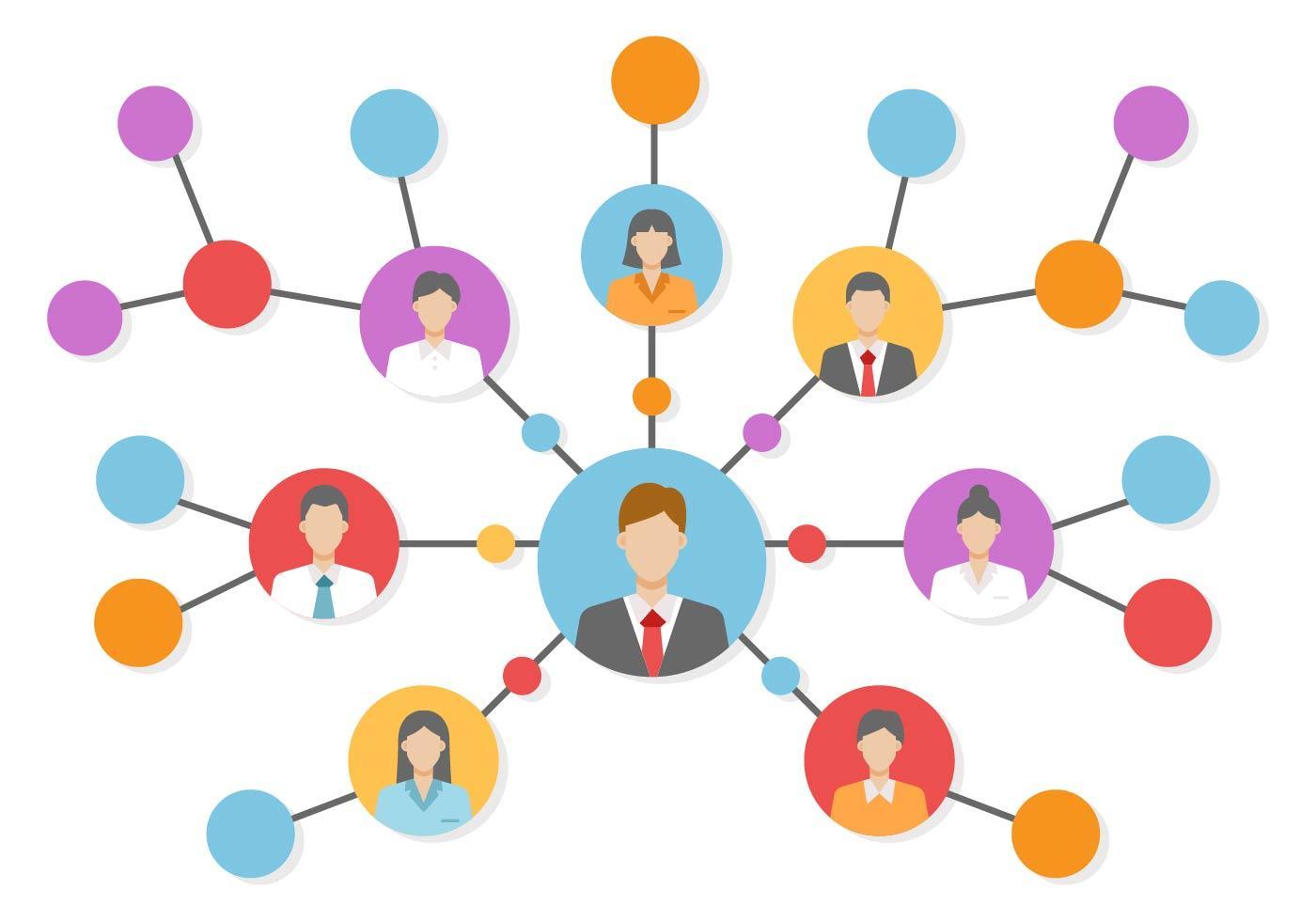 ¿Qué es una red de emprendedores?
